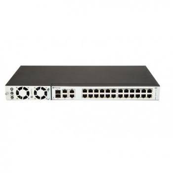 Ethernet Switches for UTP